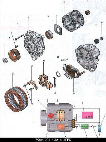 Профилактика генератора 300